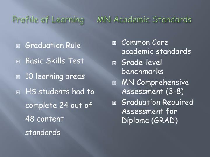 Profile of LearningMN Academic Standards