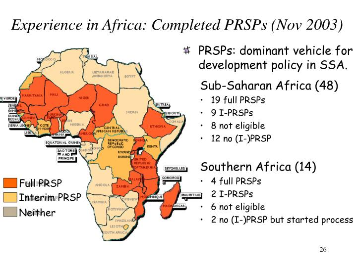 Experience in Africa: Completed PRSPs (Nov 2003)