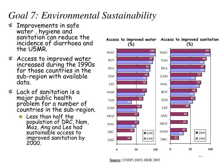 Goal 7: Environmental Sustainability