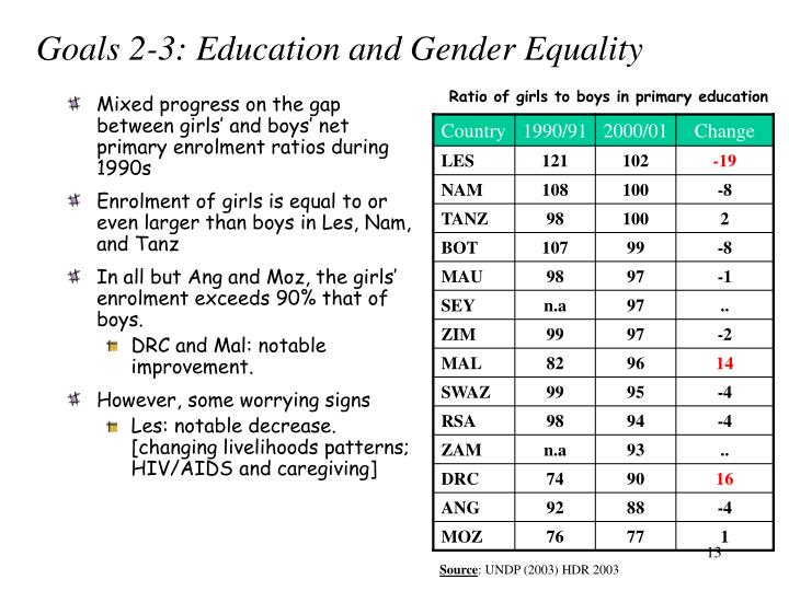 Goals 2-3: Education and Gender Equality