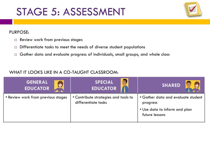 STAGE 5: ASSESSMENT