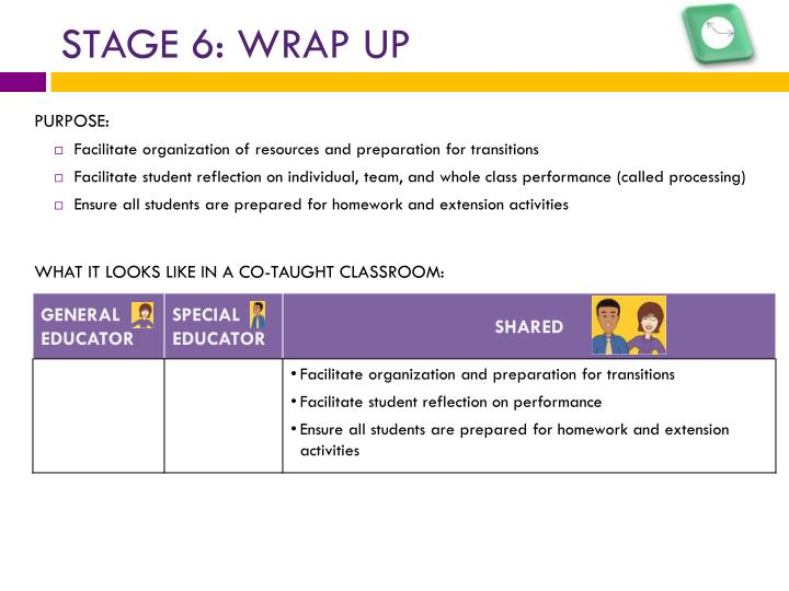 STAGE 6: WRAP UP