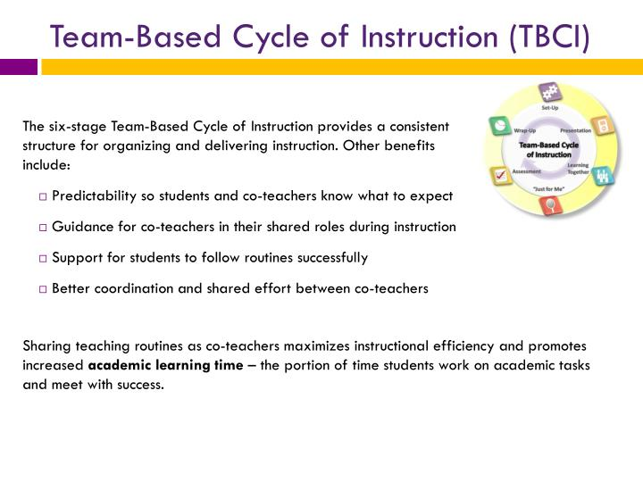 Team-Based Cycle of Instruction (TBCI)