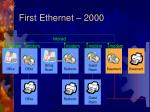 first ethernet 2000