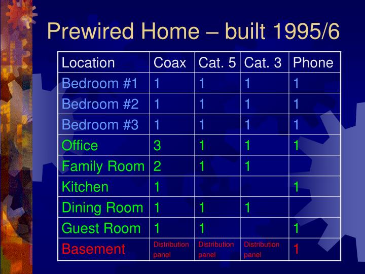 Prewired Home – built 1995/6