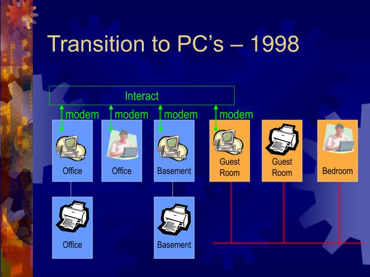 Transition to PC's – 1998