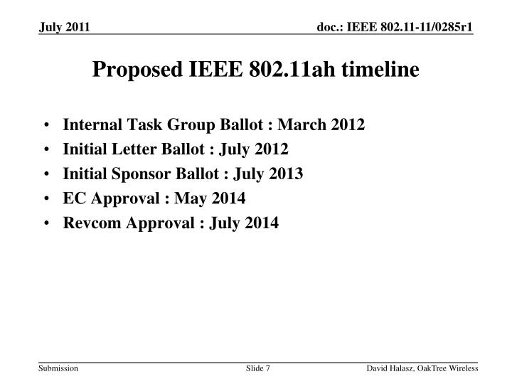 Internal Task Group Ballot : March 2012