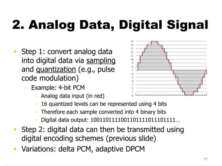 2. Analog Data, Digital Signal