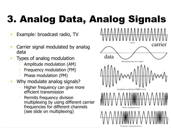 3. Analog Data, Analog Signals