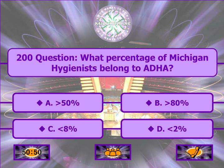 200 Question: What percentage of Michigan Hygienists belong to ADHA?