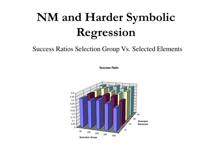 NM and Harder Symbolic Regression