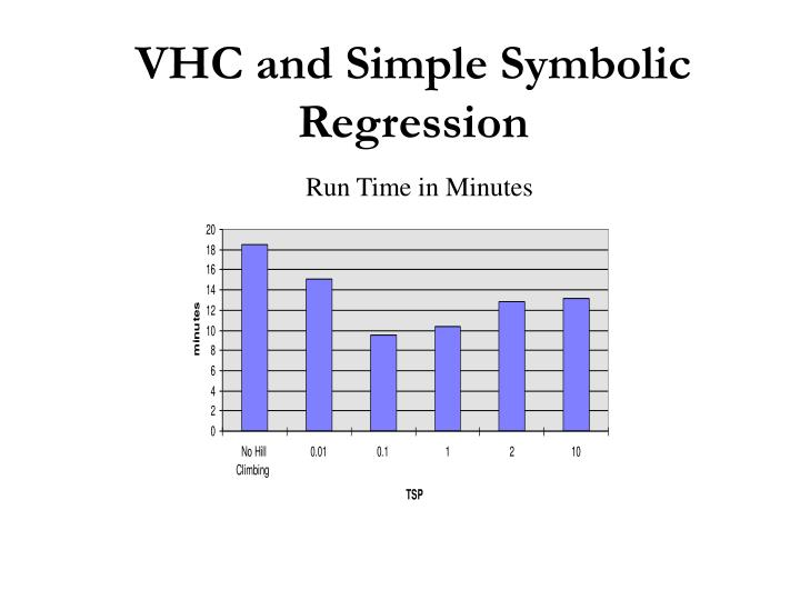 VHC and Simple Symbolic Regression