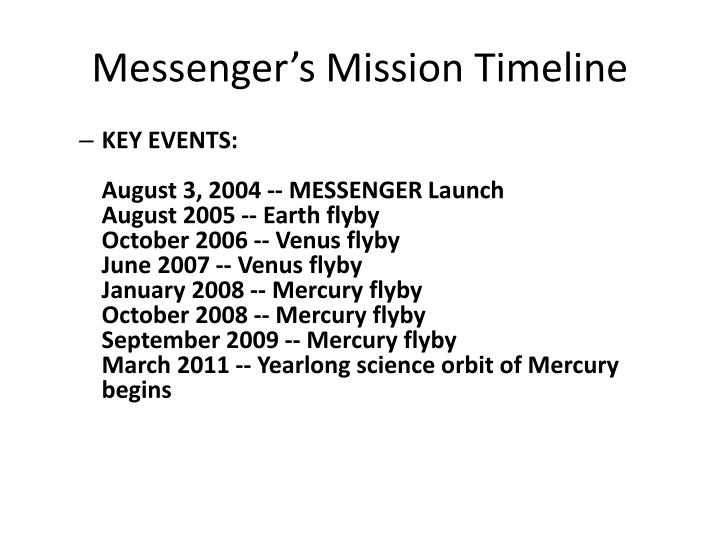 Messenger's Mission Timeline