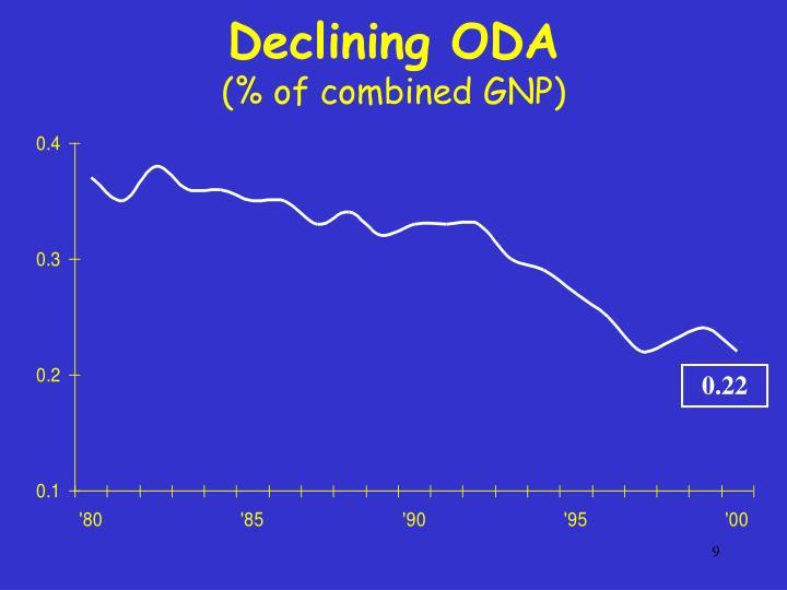 Declining ODA