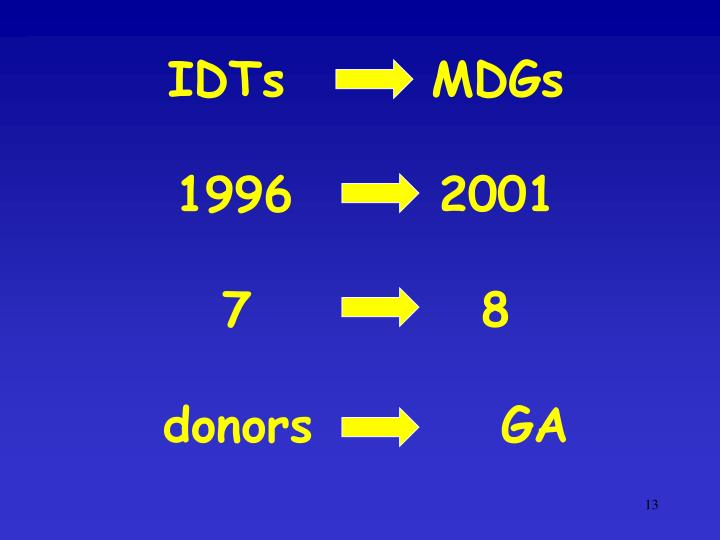 IDTs       MDGs