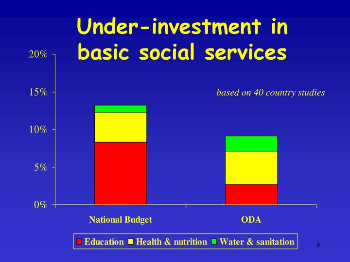 Under-investment in