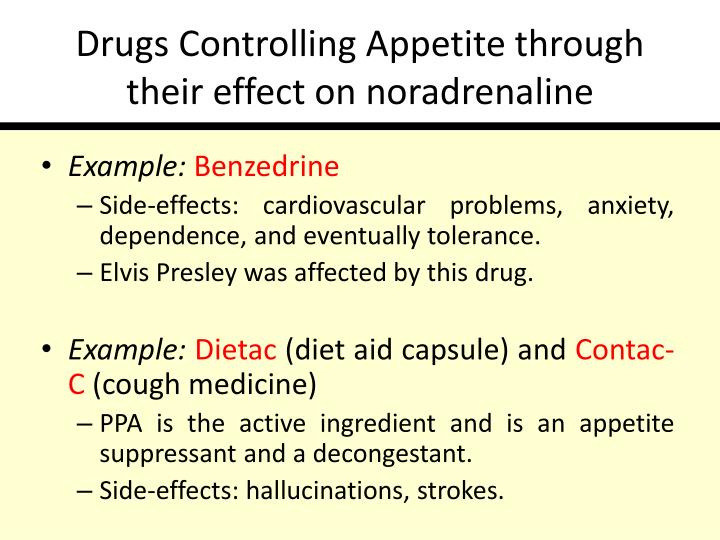 Drugs Controlling Appetite through their effect on