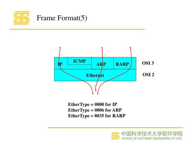 Frame Format(5)
