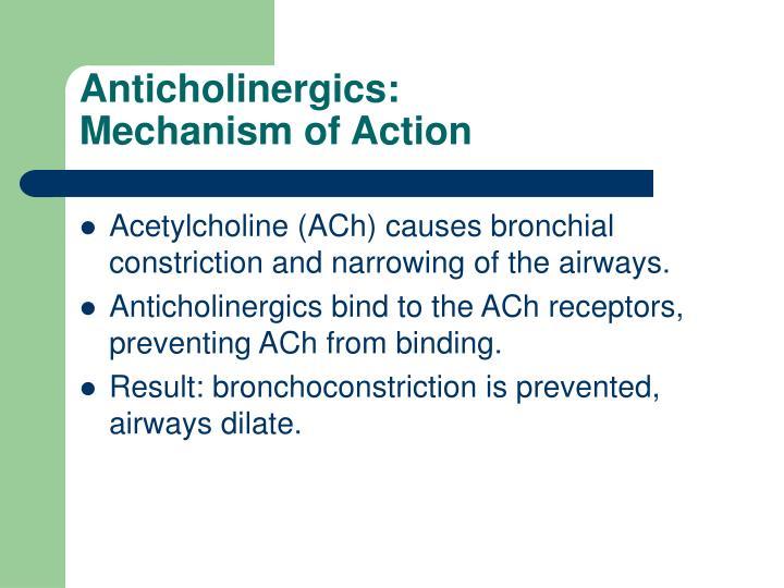 Anticholinergics: