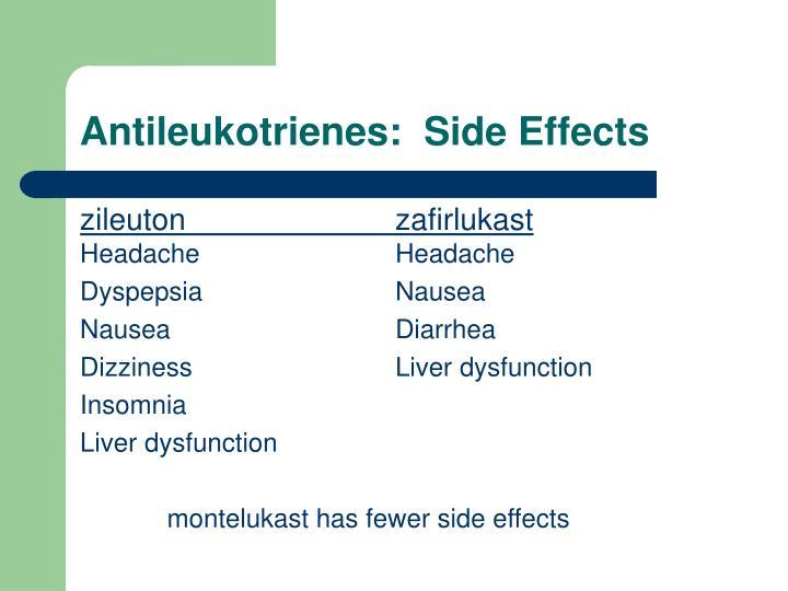 Antileukotrienes:  Side Effects