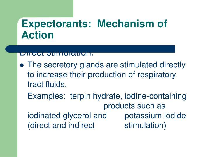 Expectorants:  Mechanism of Action