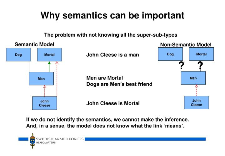 Why semantics can be important