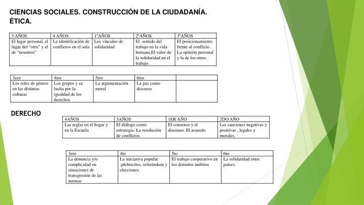 CIENCIAS SOCIALES. CONSTRUCCIÓN DE LA CIUDADANÍA.
