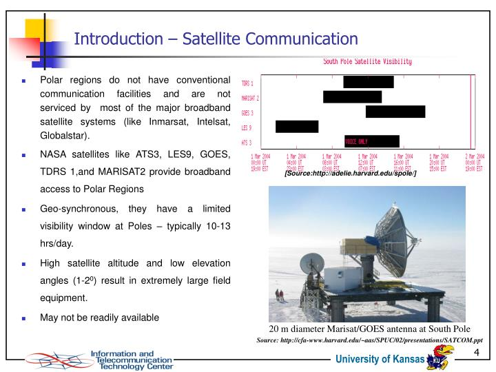 Introduction – Satellite Communication