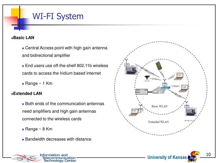 WI-FI System