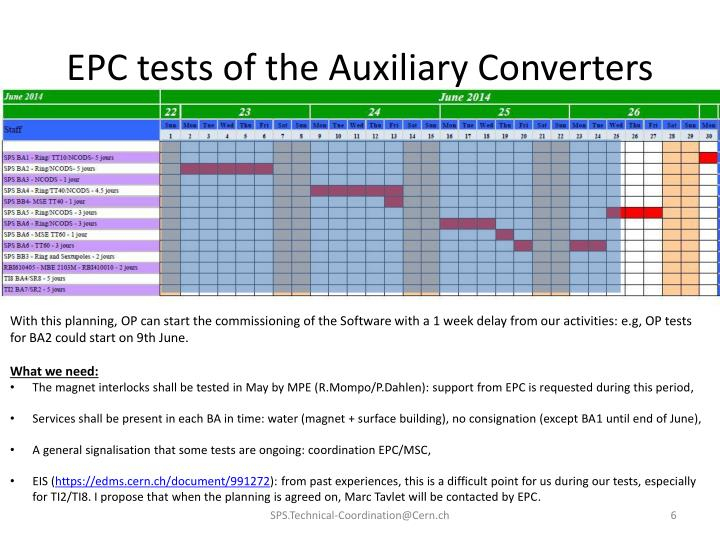 EPC tests of the Auxiliary Converters