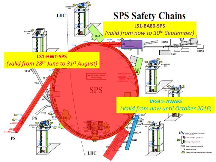LS1-BA80-SPS