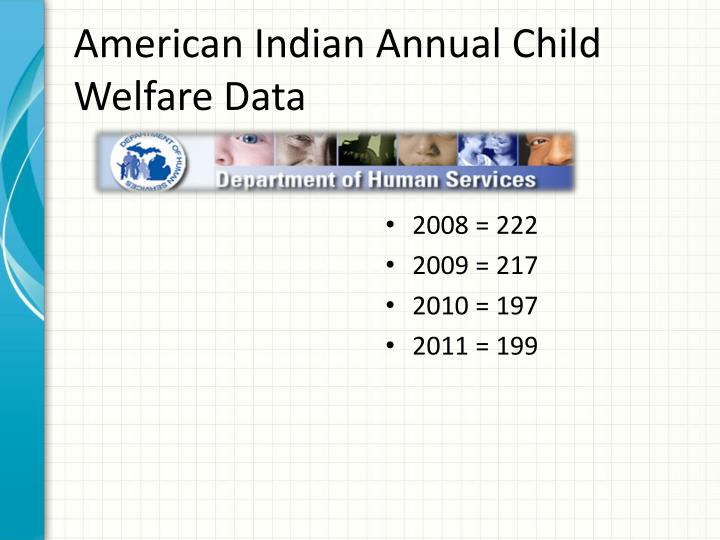 American Indian Annual Child Welfare Data