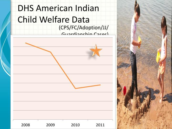 DHS American Indian Child Welfare Data