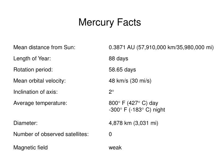 Mean distance from Sun: