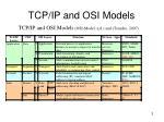 tcp ip and osi models