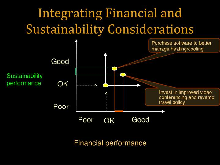 Integrating Financial and Sustainability Considerations