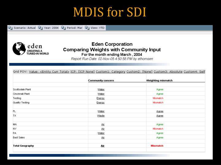 MDIS for SDI