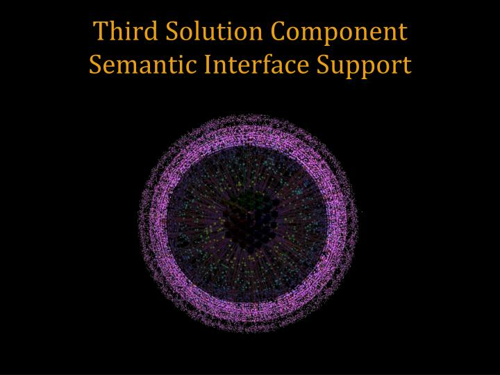 Third Solution Component