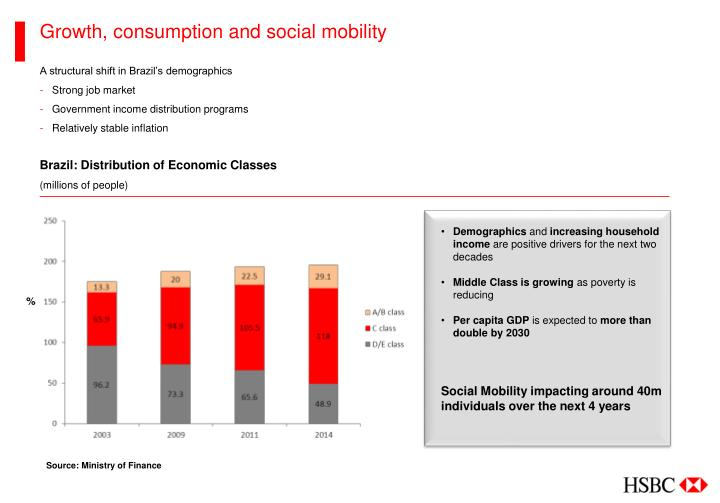 Growth, consumption and social mobility
