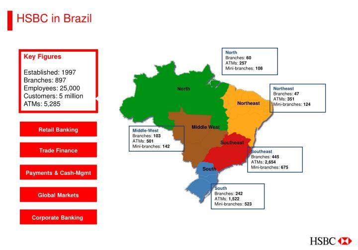 HSBC in Brazil