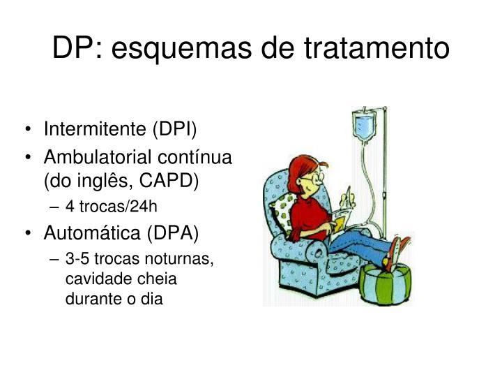 DP: esquemas de tratamento