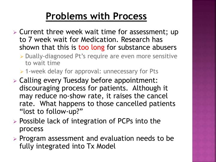 Problems with Process