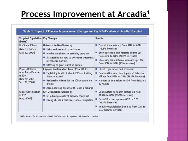 Process Improvement at Arcadia