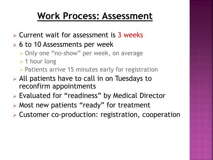 Work Process: Assessment