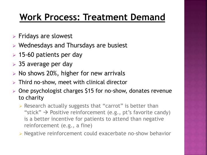 Work Process: Treatment Demand