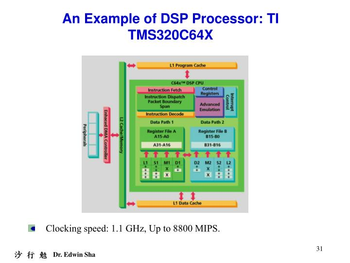 An Example of DSP Processor: TI TMS320C64X