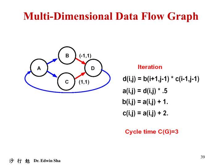Multi-Dimensional Data Flow Graph