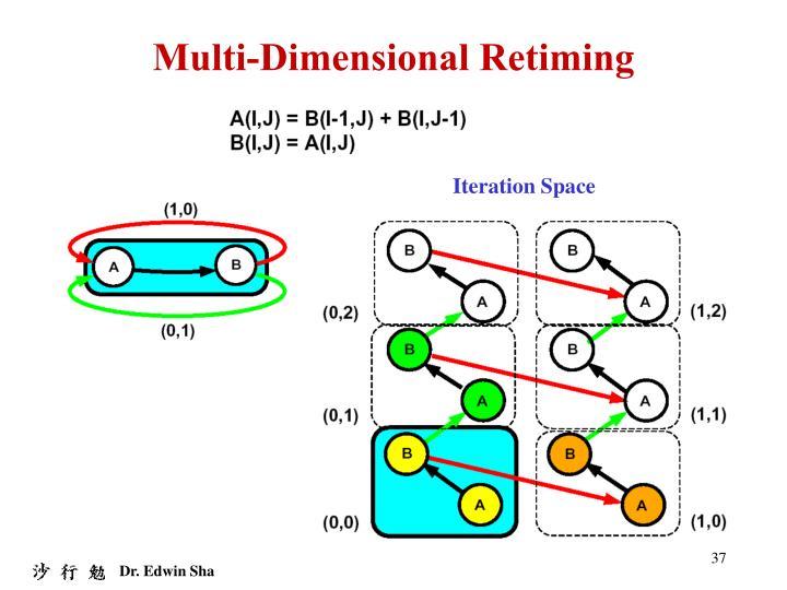 Multi-Dimensional Retiming