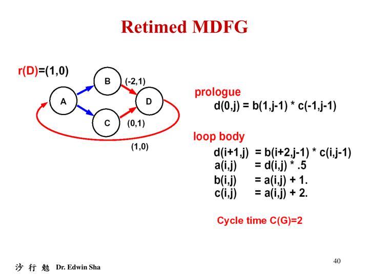 Retimed MDFG