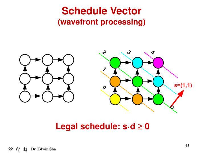 Schedule Vector